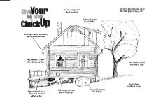 Five Log Home Maintenance Tips That Can Save Your Home!